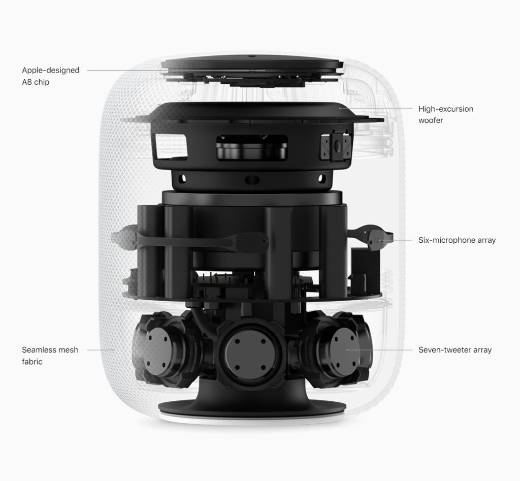 Learn about Apple HomePod | AustinMacWorks.com